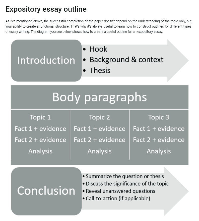 How To Write An Effective Expository Essay Easy Steps At Kingessays View Sample